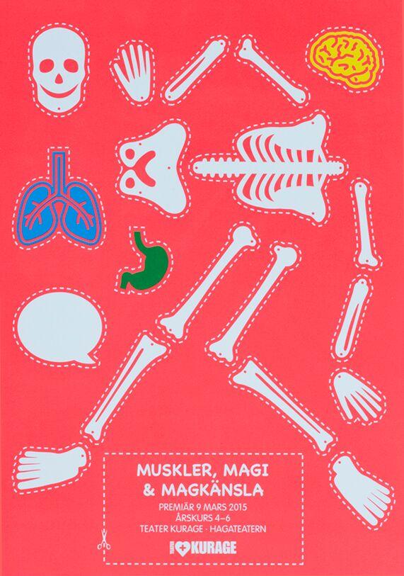 Muskler, magi & magkänsla